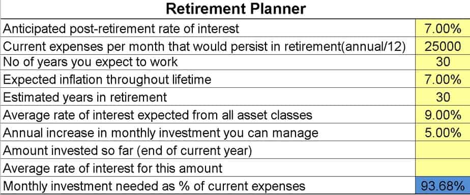 Screenshot of retirement calculator as a function of monthly expenses