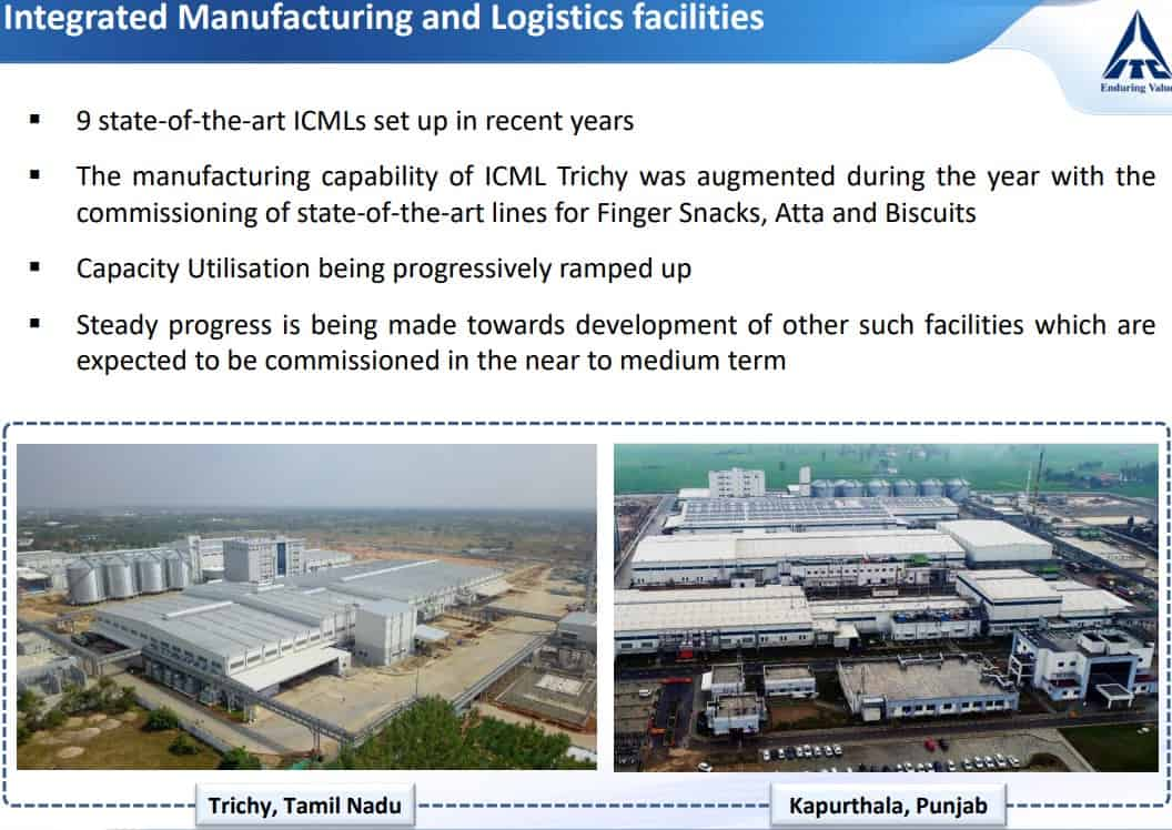 Integrated Manufacturing and Logistics Facilities of ITC