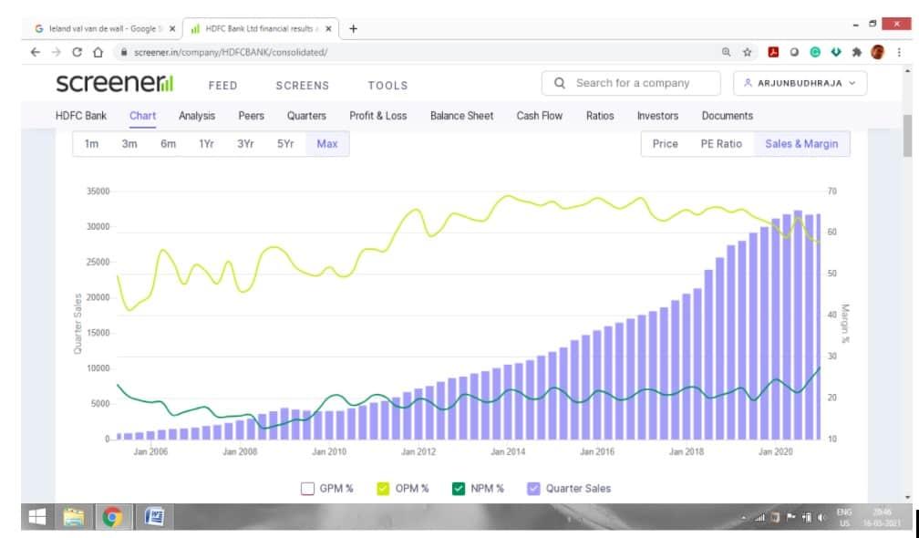 Net profit margin, operating profit margin and quarterly sales of HDFC Bank. Source screener.in