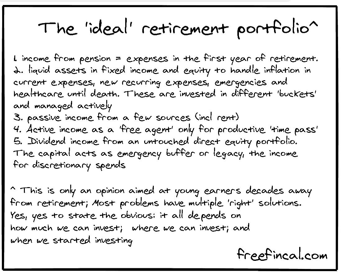 Elements of an ideal retirement portfolio