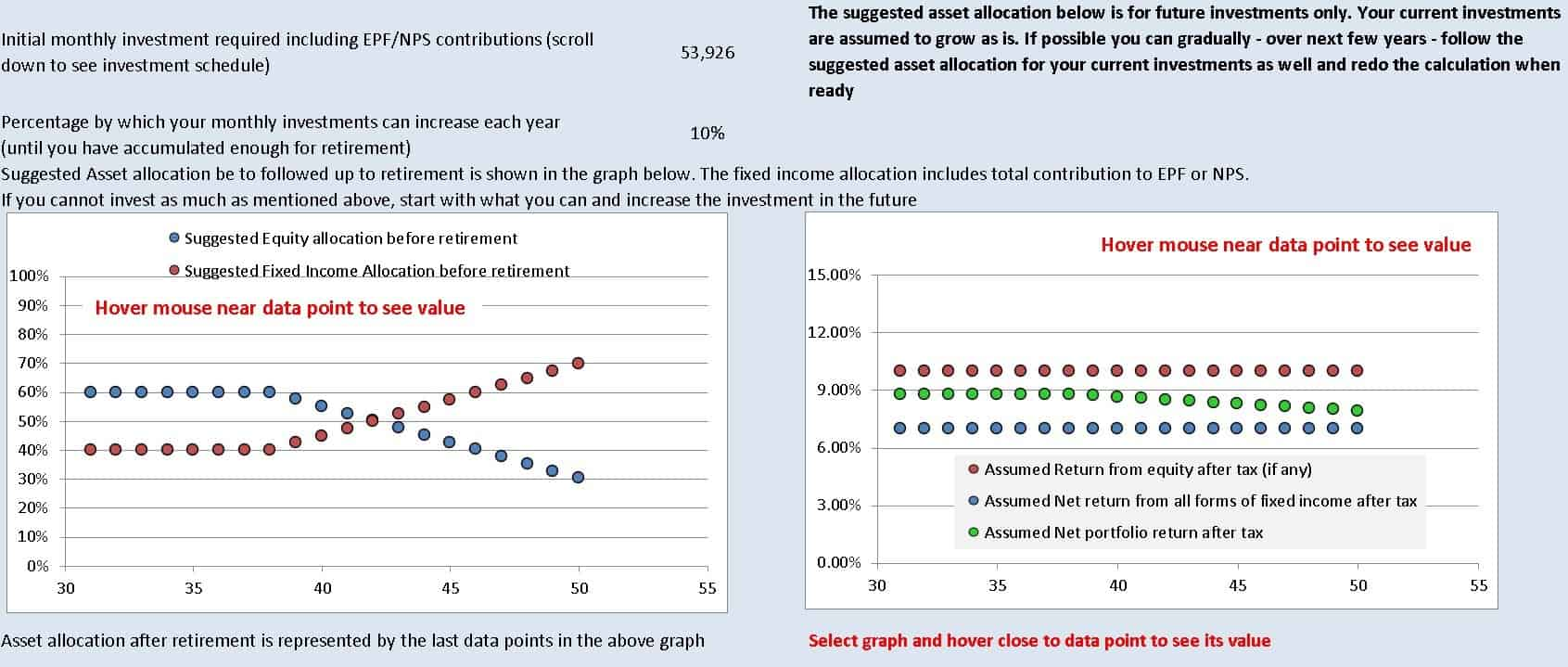 Screenshot from the freefincal robo advisory template showing the suggested asset allocation and change in assumed portfolio return